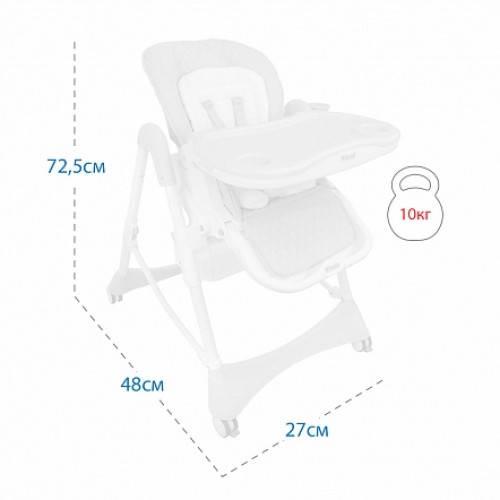 Топ-10 стульчиков для кормления 2020 года в рейтинге zuzako