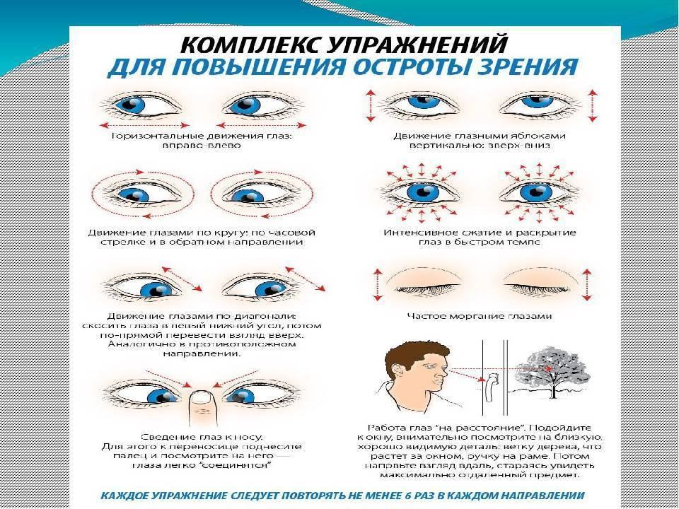 Упражнения для глаз по методике профессора аветисова