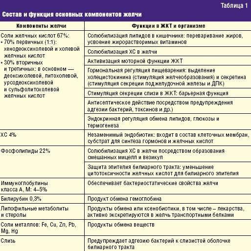 Советы психотерапевта пациентам с covid-19: не оставаться с проблемой наедине