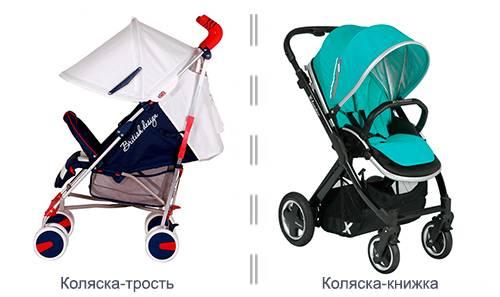 Как выбрать прогулочную коляску   блог дочки-сыночки