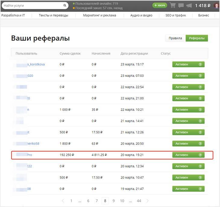 Обзор и отзывы о бирже kwork (кворк) - российская фриланс биржа и нюансы сотрудничества с ней.