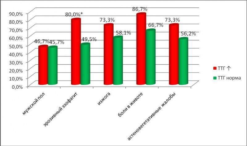 Белково-энергетическая недостаточность (гипотрофия) у детей — into-sana