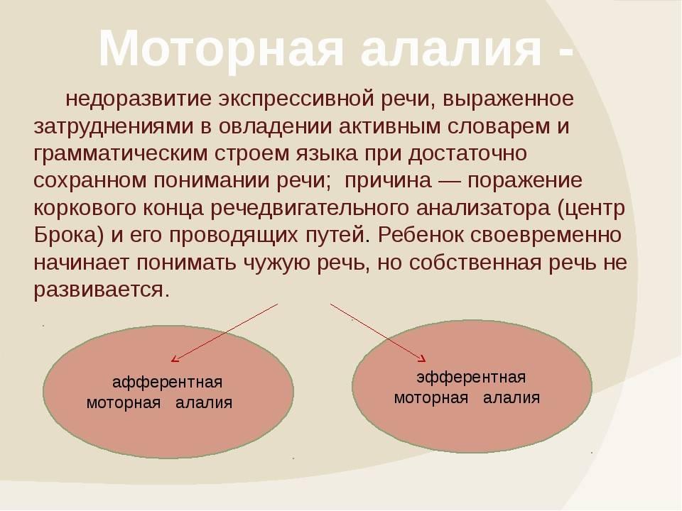 Коррекция моторной алалии у детей - сибирский медицинский портал