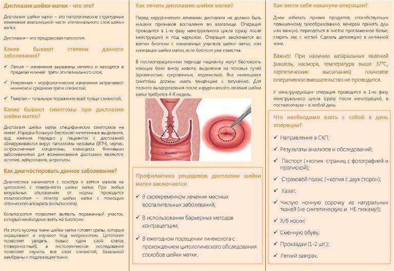 Кровянистые влагалищные выделения и кровотечения в гинекологии * клиника диана в санкт-петербурге