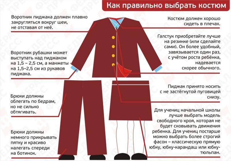 Как выбирать одежду ребенку: комфорт, ткани, удобство, размер и фирма