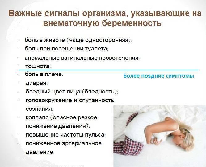 Скрытая угроза. женские болезни, которые протекают без симптомов