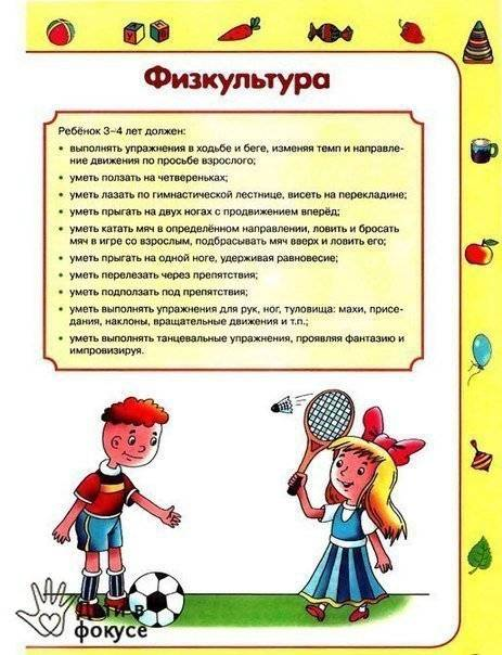 Что надо знать и уметь ребенку перед школой