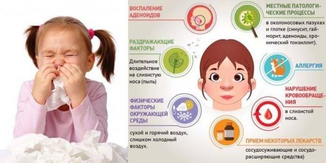 ➤ у ребенка долго не проходит насморк или кашель: что делать?