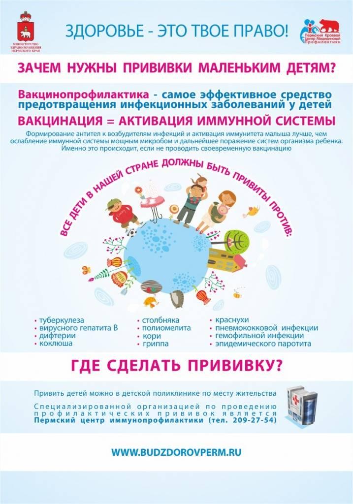 Вакцина паротитная культуральная живая (vaccinum parotitidis culturarum vivum)