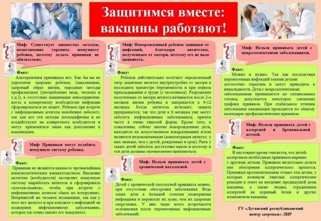 Методы вакцинации, способы ввода вакцины