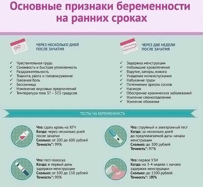 Замершая беременность: симптомы, причины, комментарии врача