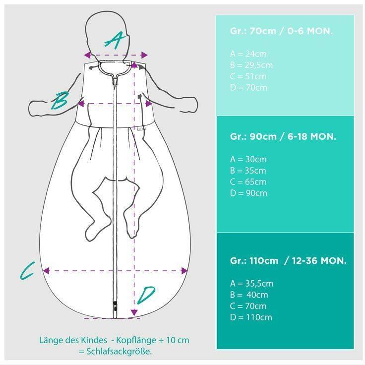 Спальный мешок для новорожденных: 5 идей, которые можно реализовать своими руками