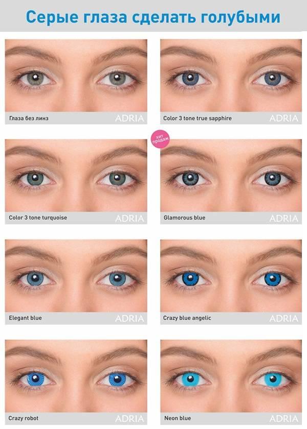 Со скольки лет можно носить контактные линзы, как выбрать