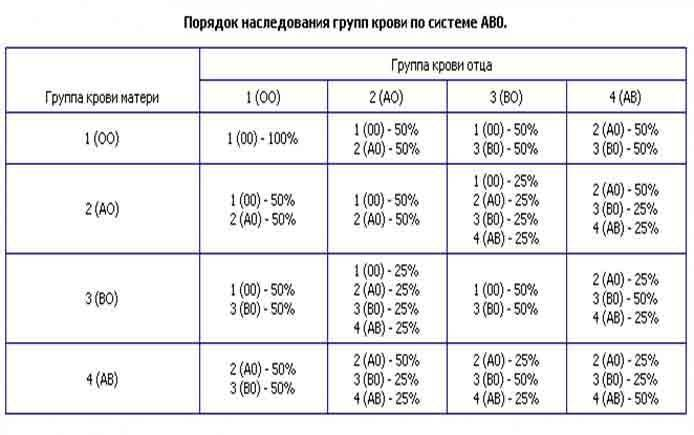 Антитела к антигенам эритроцитов и резус-фактору