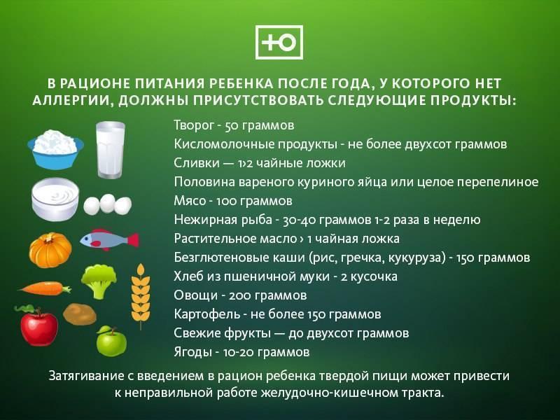 Диарея: причины и симптомы – диарея с температурой и без нее - сибирский медицинский портал