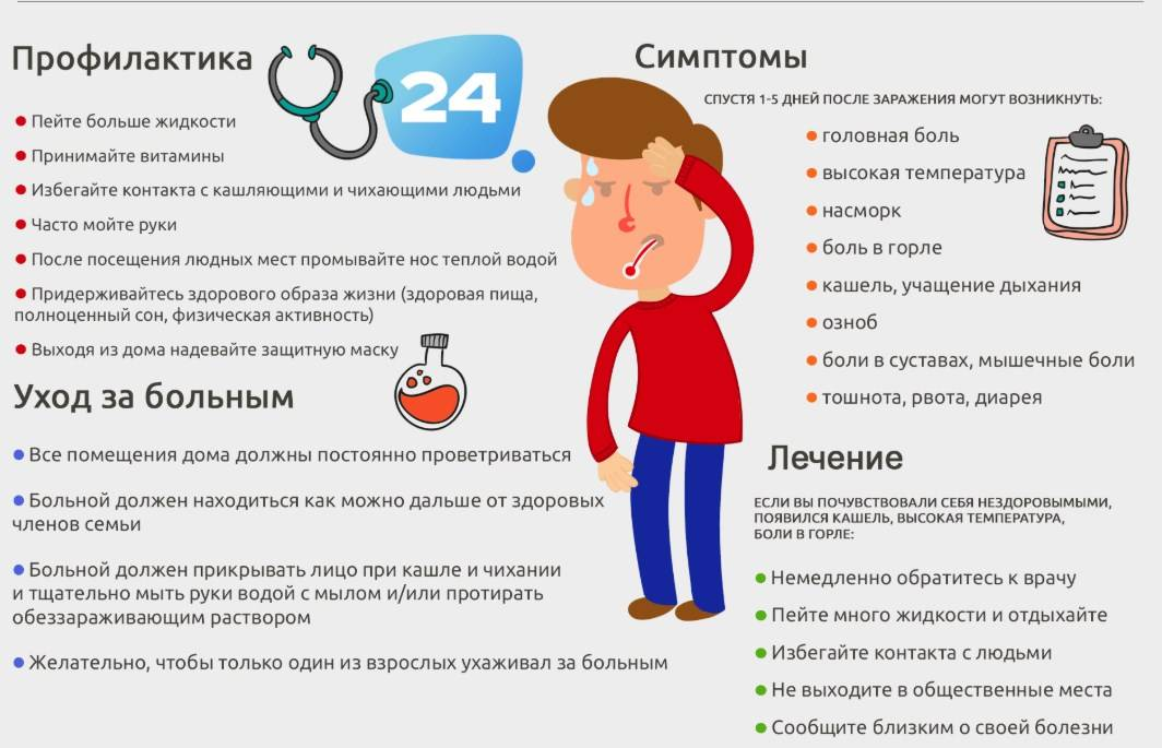 Тревожные расстройства: профилактика и лечение, симптомы