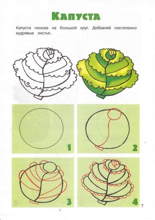 Конспект занятия «натюрморт из фруктов» – воспитателям детских садов, школьным учителям и педагогам