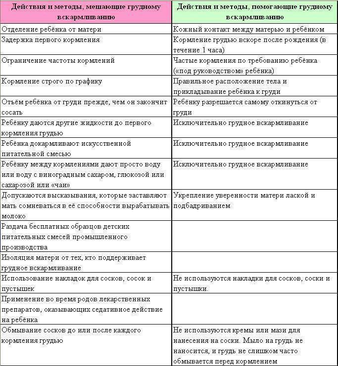 Кесарево сечение. показания, противопоказания, осложнения :: polismed.com