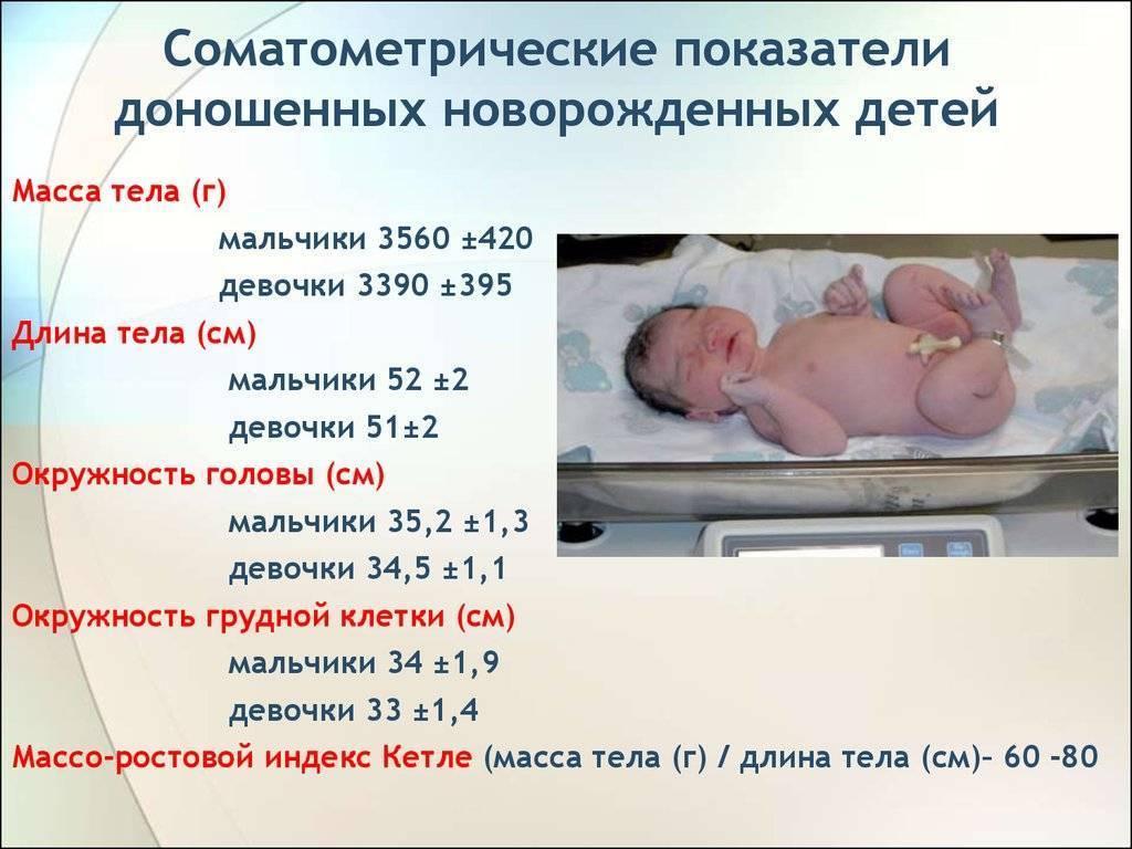 Во сколько недель беременности ребенок считается доношенным