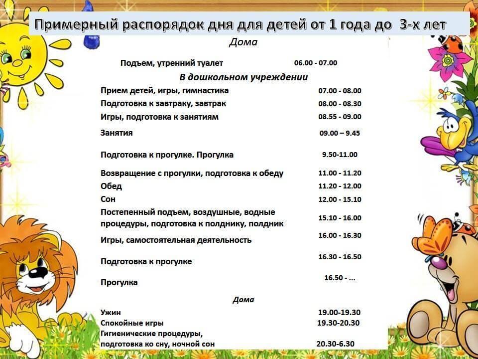 Особенности режима дня новорожденного ребенка. как организовать и поддерживать режим дня новорожденного - автор екатерина данилова - журнал женское мнение
