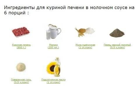 Куриная печень для кормящей мамы и грудничка: свойства и советы по употреблению