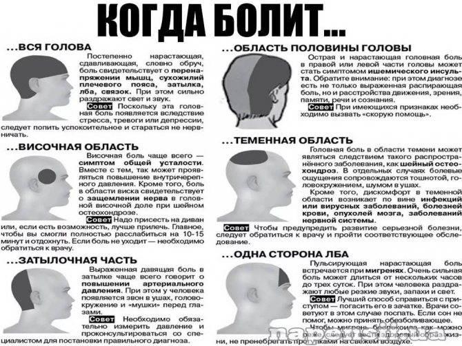 Головная боль в затылке и затылочной части головы: причины и лечение | ким