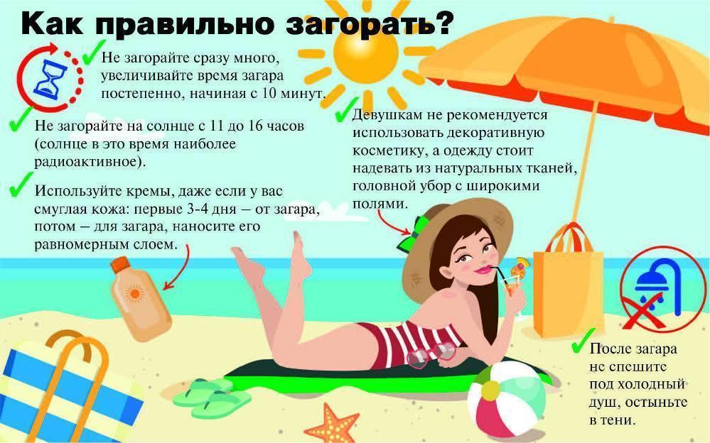 Можно ли ходить в солярий при грудном вскармливании | s-voi.ru
