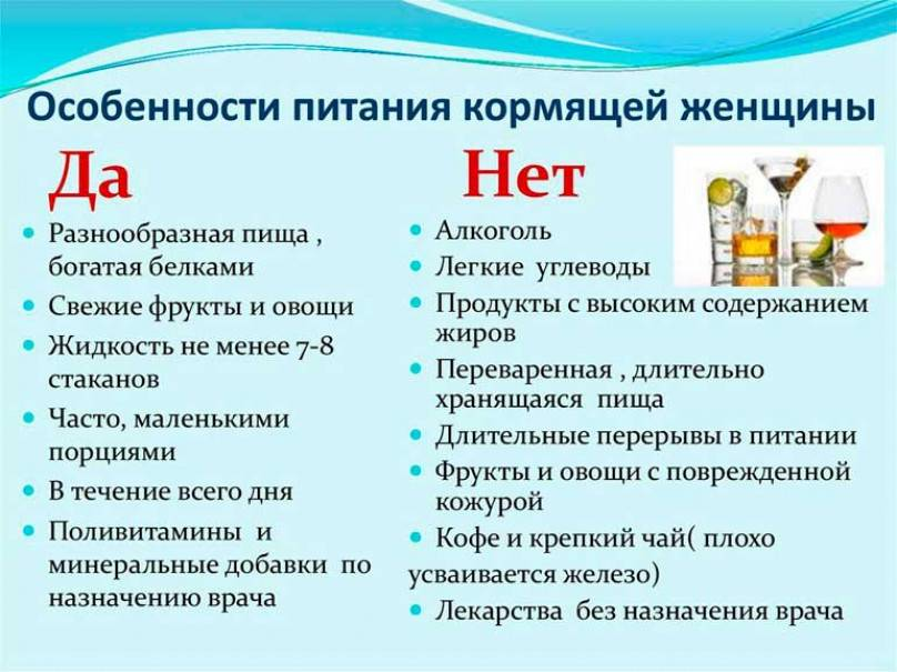 Топ-10 правил здорового полноценного питания для кормящей мамы