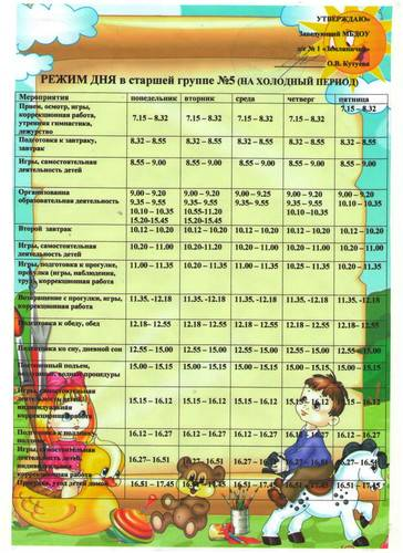 Режим дня ребенка в 2 года по часам: дома и в детском садурежим дня ребенка в 2 года дома и в детском саду: таблица по часам с распорядком дня