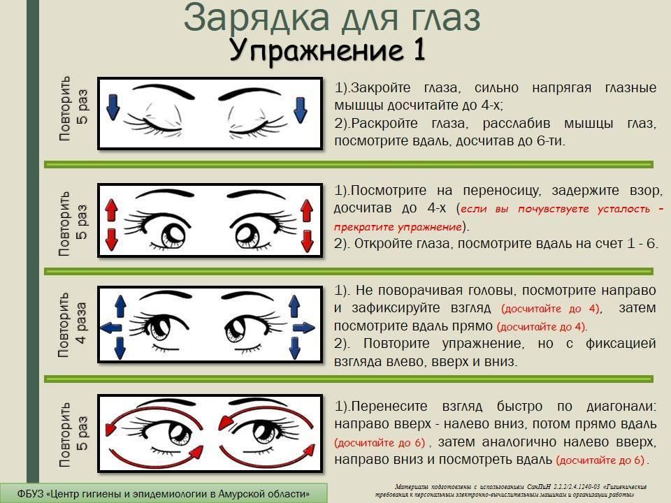 Гимнастика для укрепления зрения школьников и дошкольников
