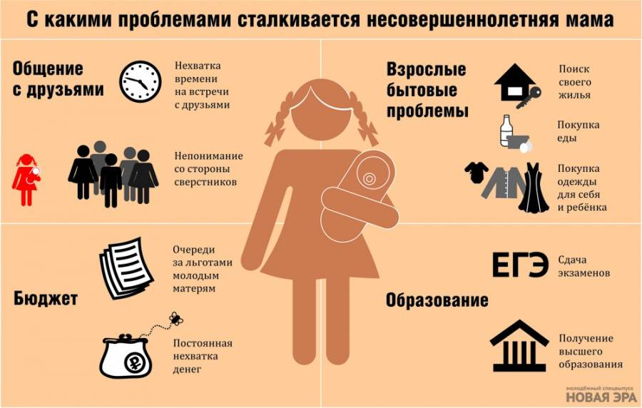 Мама с папой на работе: что делать, если на ребенка не хватает времени