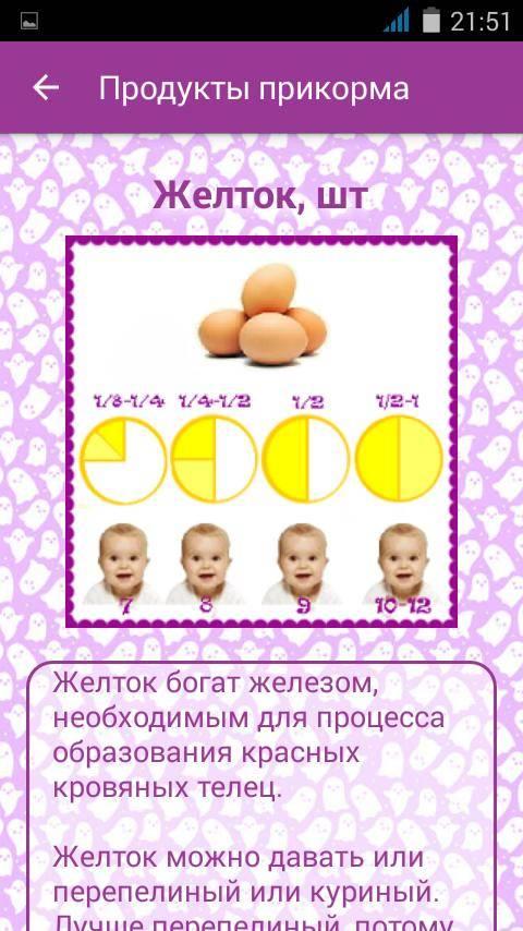 Как вводить яйцо в прикорм: новые продукты в меню малыша
