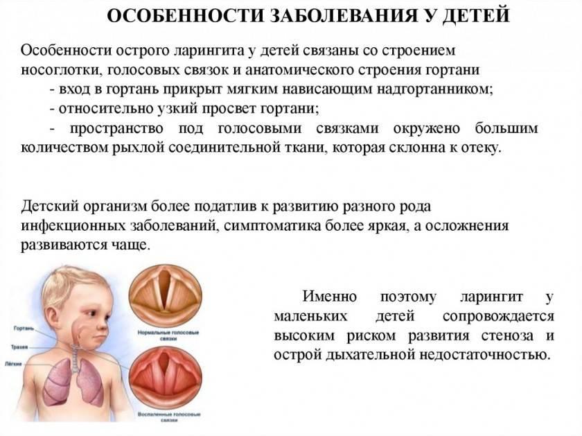 Ларингоспазм. причины, симптомы и лечение