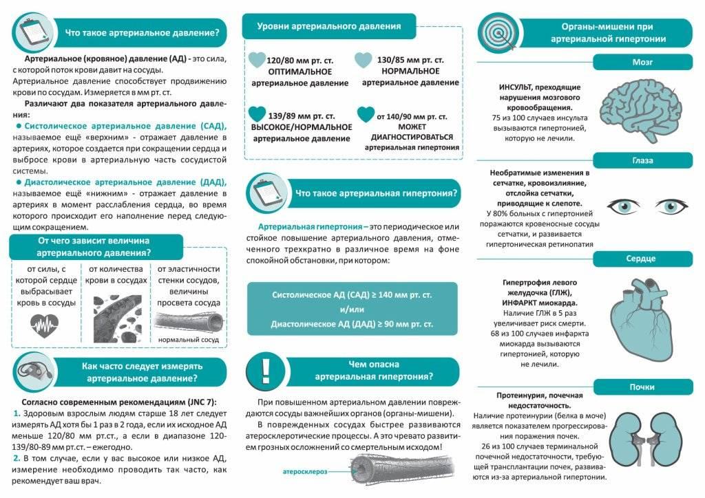 Подготовка к операции | инновации ортопедии | bobrov d.s.