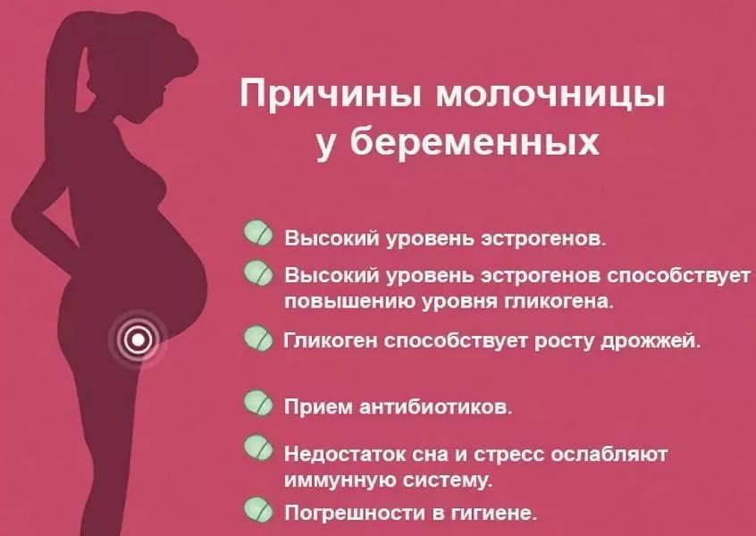 Шейка матки во время беременности: какие могут быть изменения - статья репродуктивного центра «за рождение»