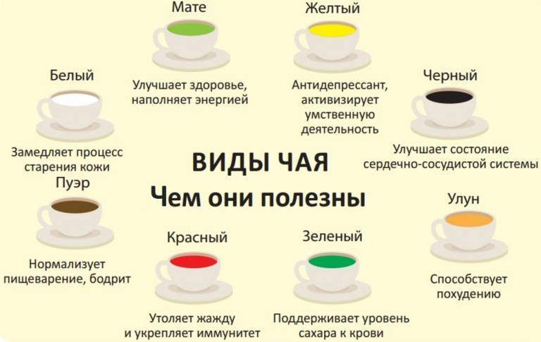 Чай для детей и грудничков