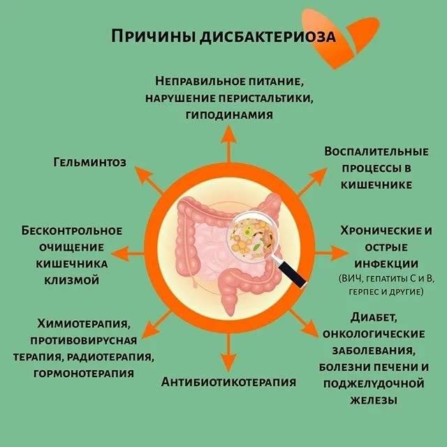 Смеси, рекомендуемые при дисбактериозе кишечника и от срыгивания – советы педиатра