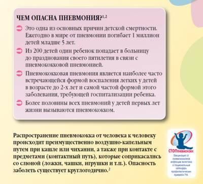 Специфика детской вирусной пневмонии и 5 принципов ее лечения