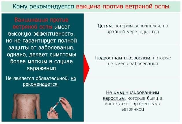 Варилрикс - прививка против ветряной оспы