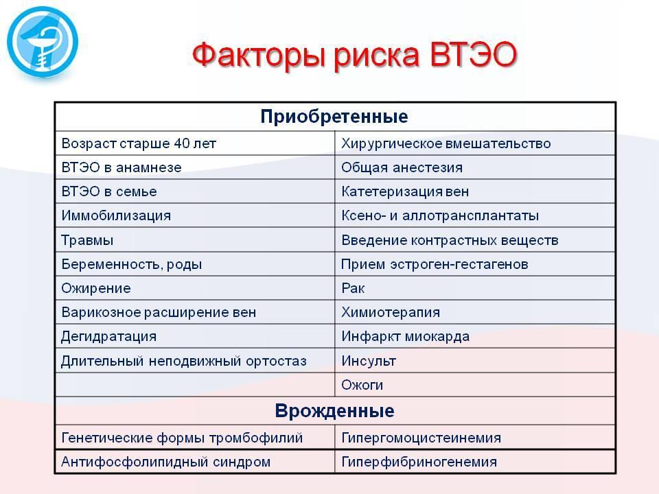 Эпиглоттит - симптомы болезни, профилактика и лечение эпиглоттита, причины заболевания и его диагностика на eurolab