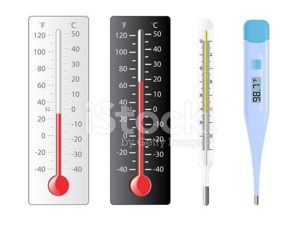 Лучшие медицинские термометры в 2021 году