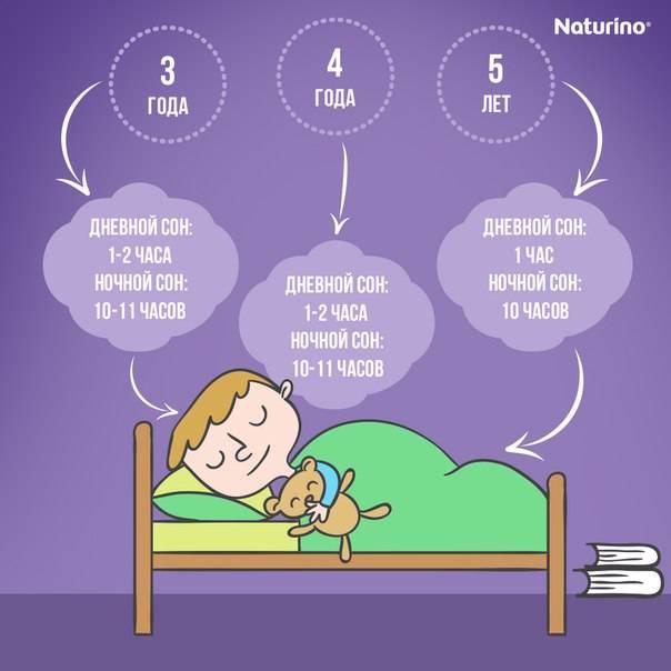30-минутный дневной сон!