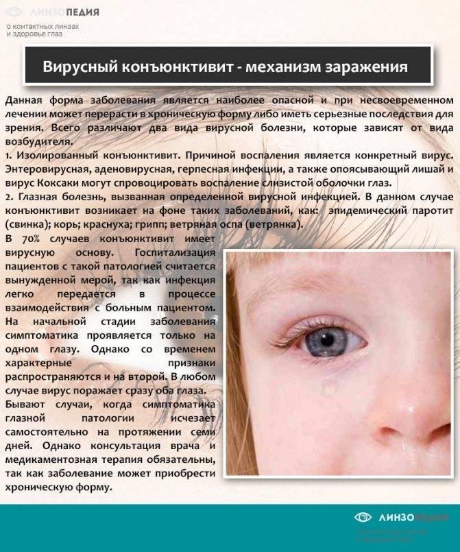 Особенности лечения covid-19 при беременности
