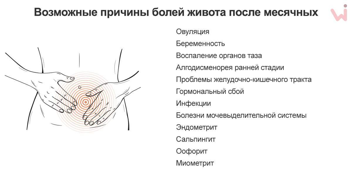 Чего боится миома? развенчиваем популярные мифы. | профмедлаб