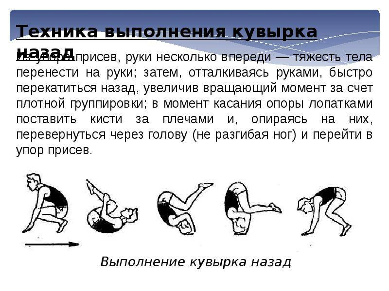 Упражнения для гимнастики новорожденного с первых дней жизни: лфк для грудничков