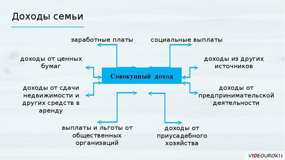 Не экономить нужно, а искать новые источники дохода (а. кончаловский)