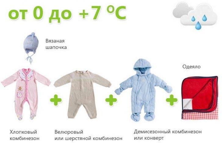Как нужно одевать новорожденного на прогулку?