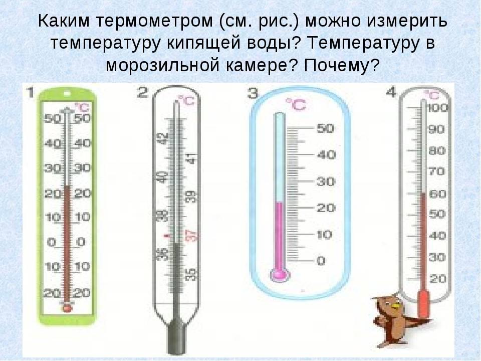 Топ-9 лучших бесконтактных термометров – рейтинг 2020 года