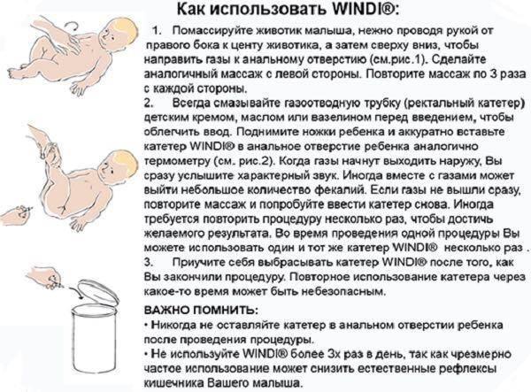 Как пользоваться газоотводной трубкой - перинатальный центр в пензе - отзывы - главная страница