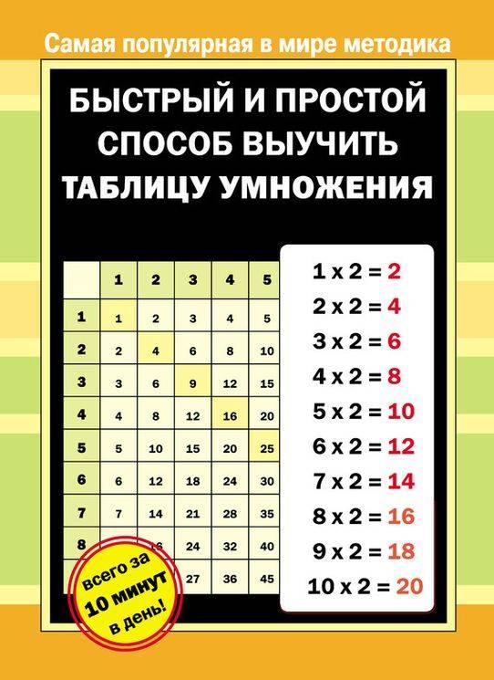 Как научить ребёнка умножению и быстро выучить таблицу